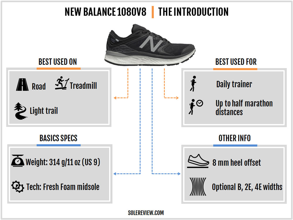 New_Balance_1080_V8_introduction