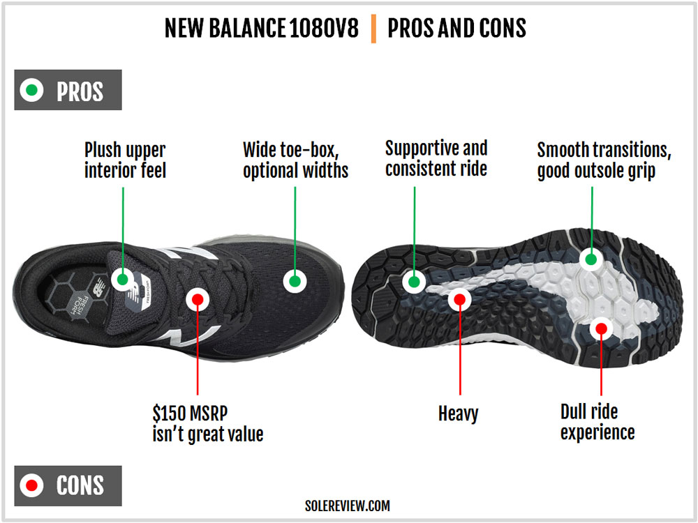 New_Balance_1080_V8_pros_and_cons