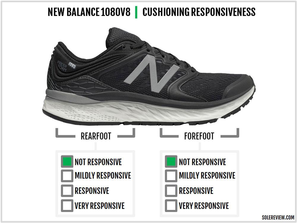 New_Balance_1080_V8_responsiveness