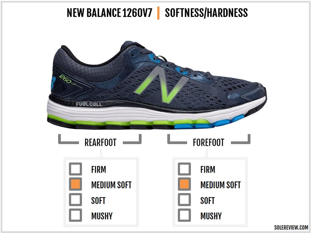 1260 new balance
