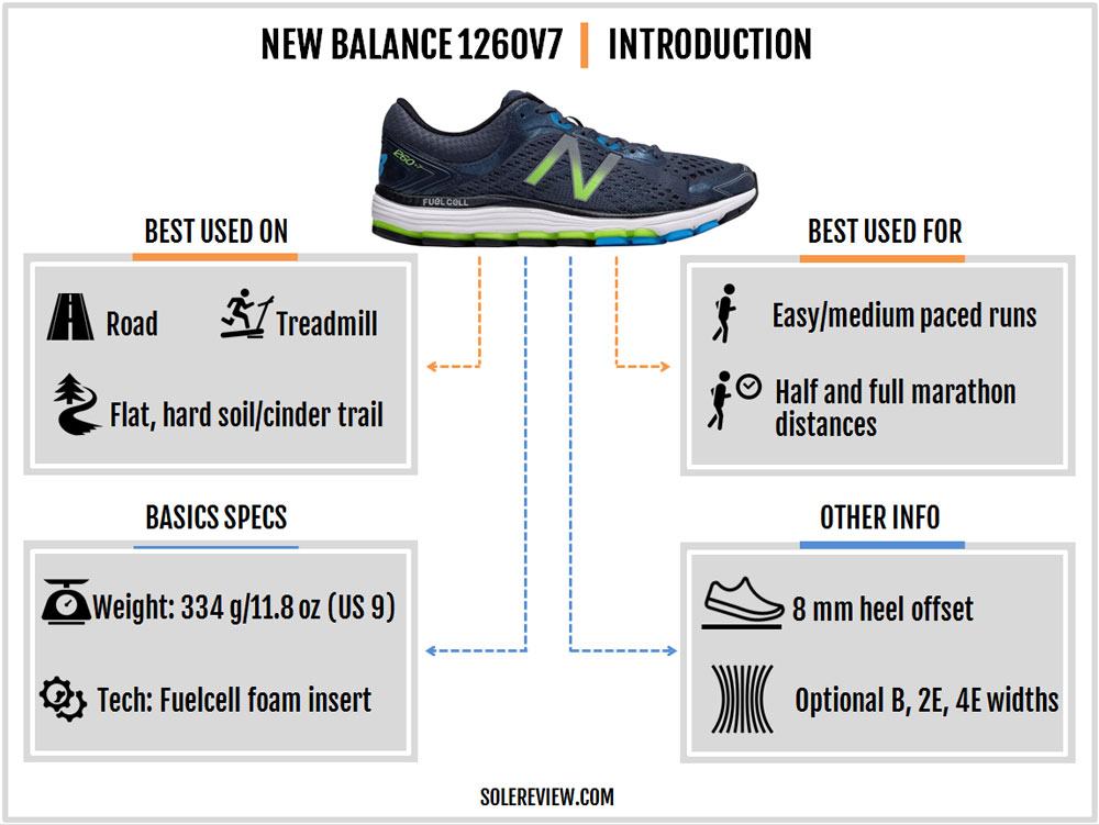 New_Balance_1260_V7_introduction