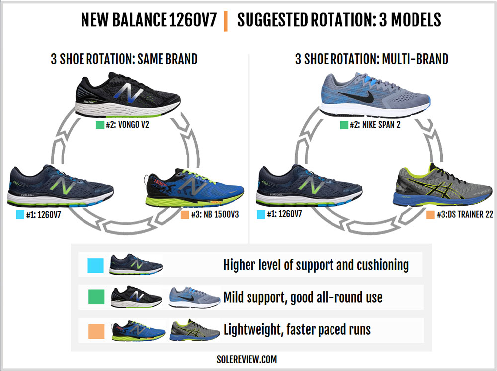 New_Balance_1260_V7_rotation