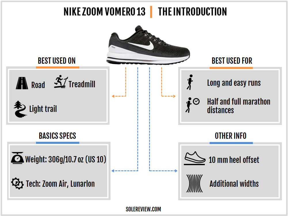 Nike_Vomero_13_introduction