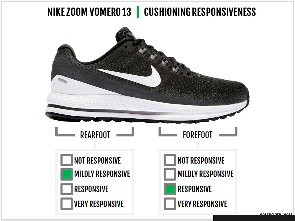 3e775d32fea4 Nike Air Zoom Vomero 13 Review – Solereview