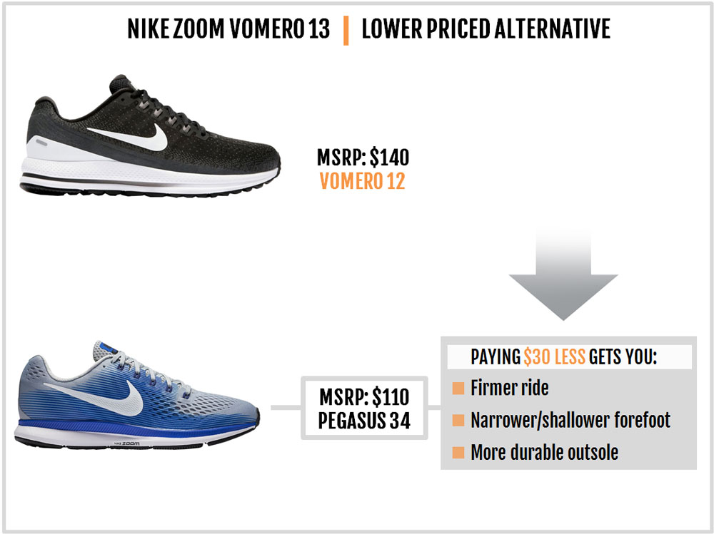Nike_Vomero_13_upgrade