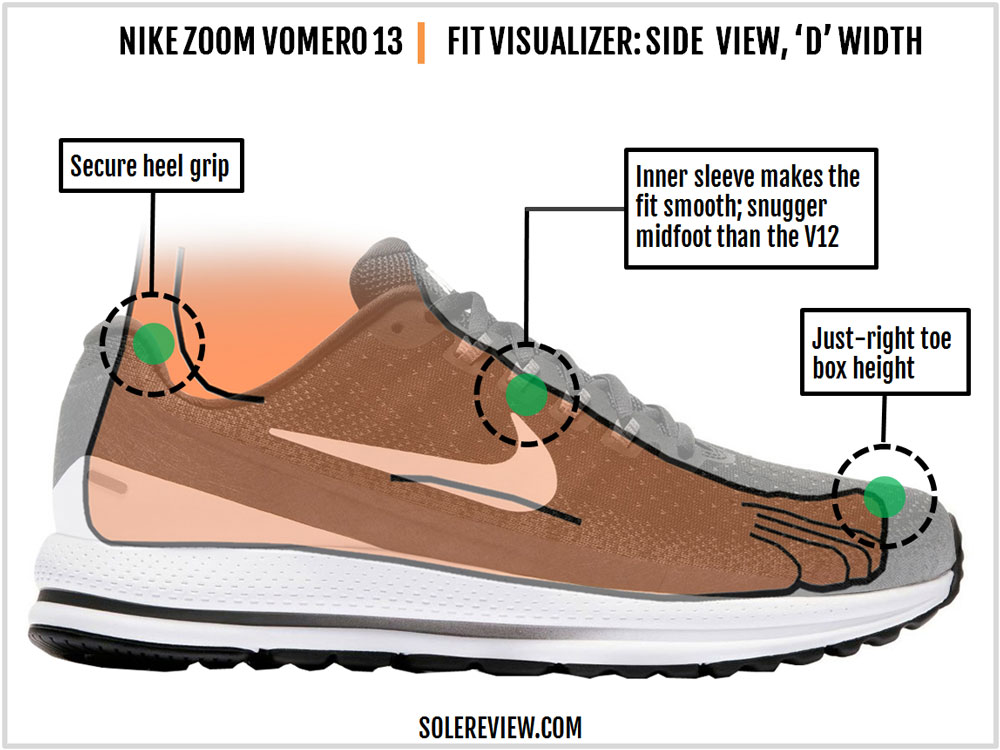 Nike_Vomero_13_upper_fit