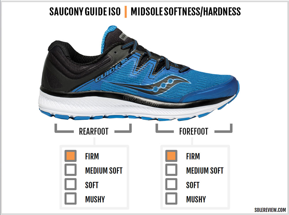 Saucony_Guide_ISO_cushioning