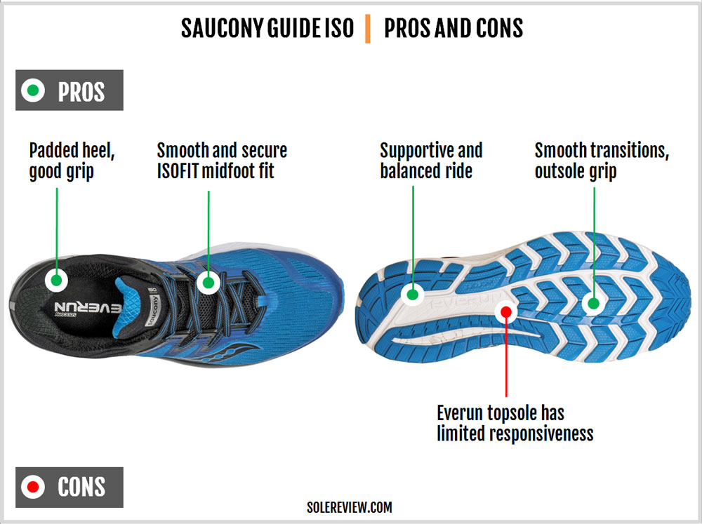 Saucony_Guide_ISO_pros_and_cons