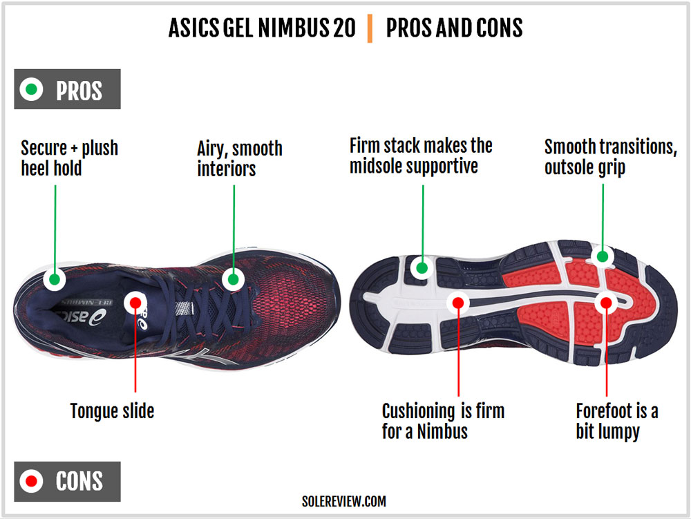 Asics_Nimbus_20_pros_and_cons