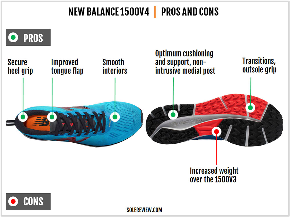 New_Balance_1500_V4_pros_and_cons