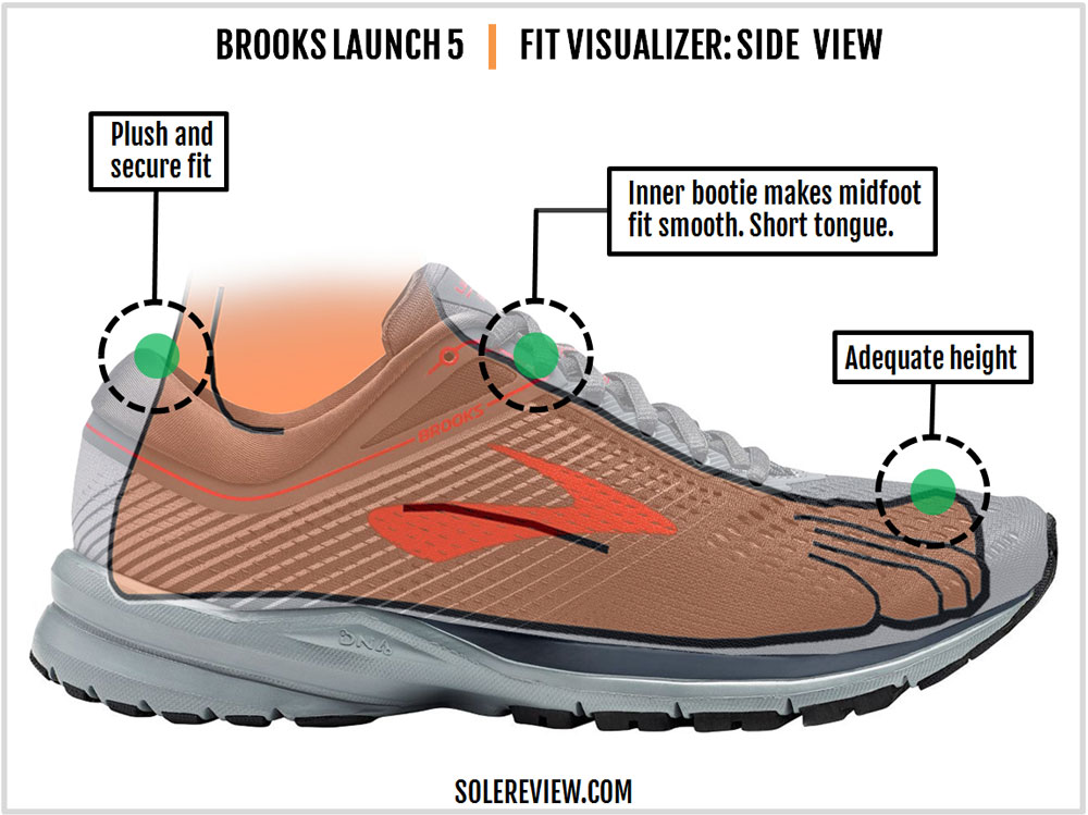 Brooks_Launch_5_upper_fit