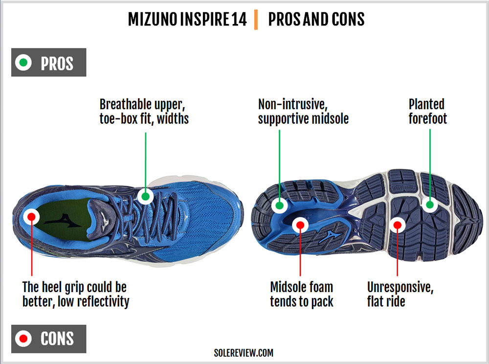 Mizuno_Wave_Inspire_14_pros_and_cons