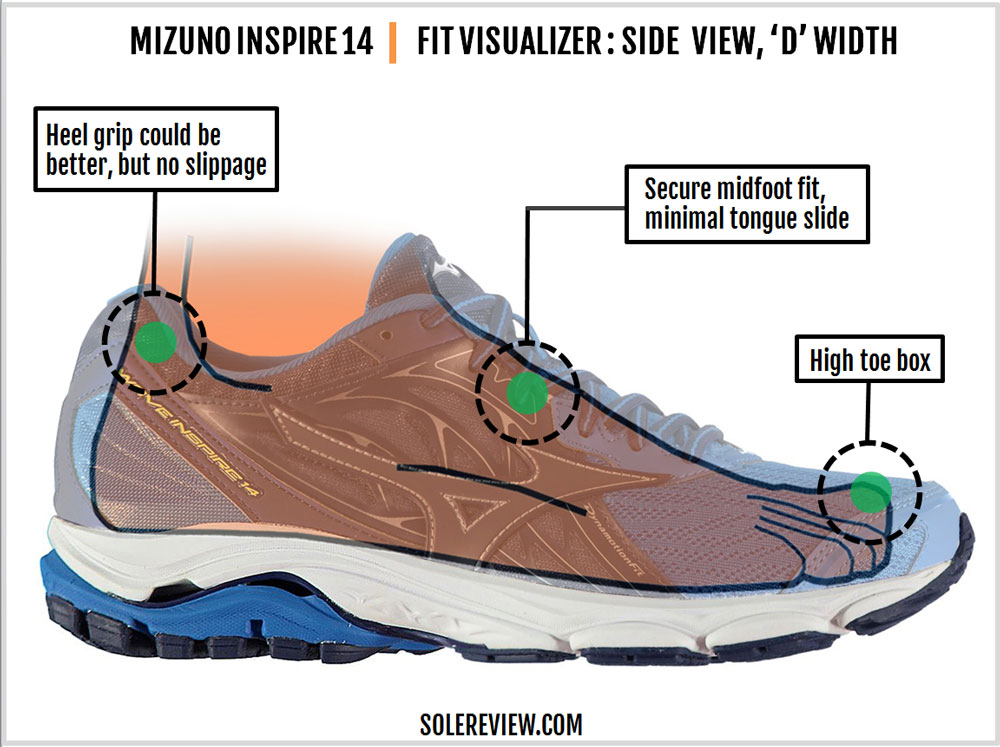 Mizuno_Wave_Inspire_14_upper_fit