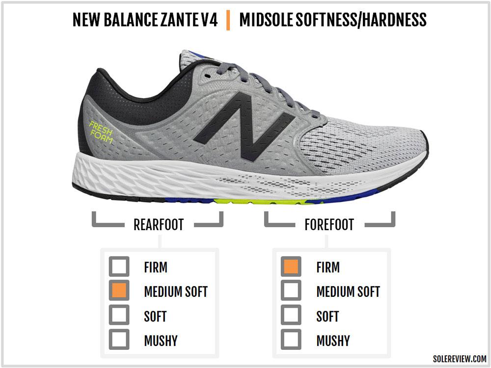 New_Balance_Zante_V4_cushioning