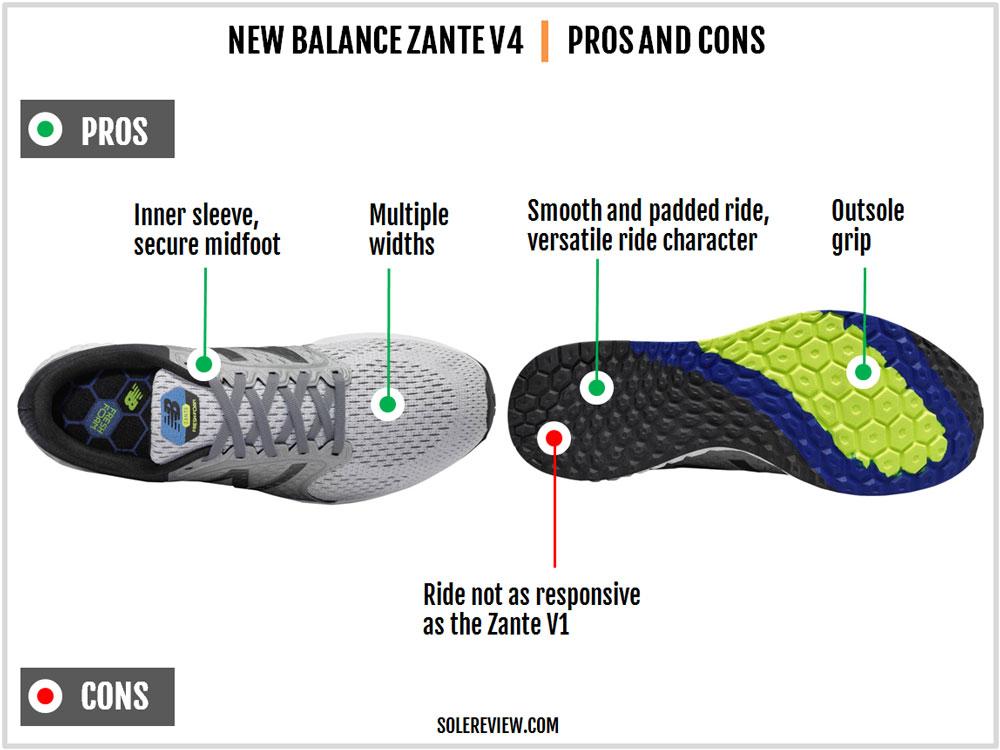 New_Balance_Zante_V4_pros_and_cons