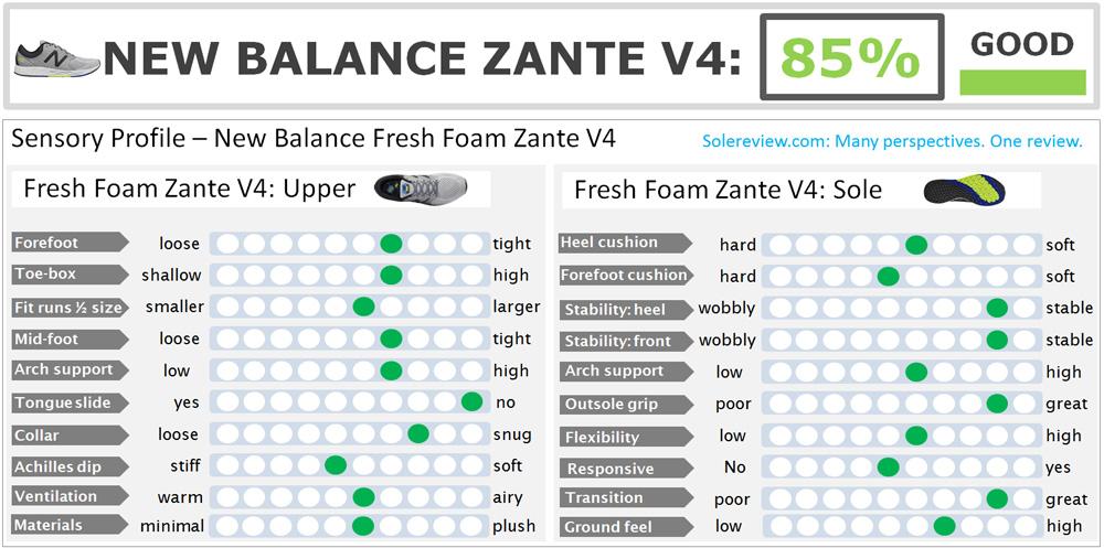 New_Balance_Zante_V4_score