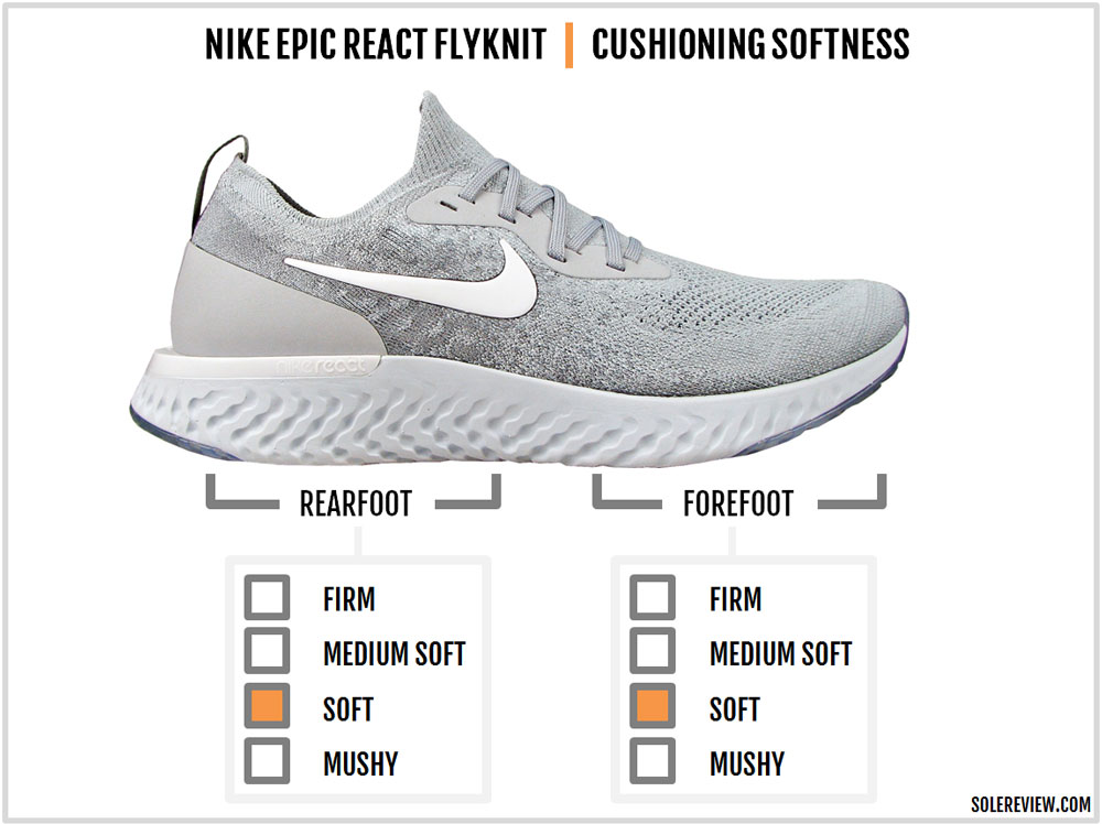 size 40 12777 2f705 Nike Epic React Flyknit Review – Solereview