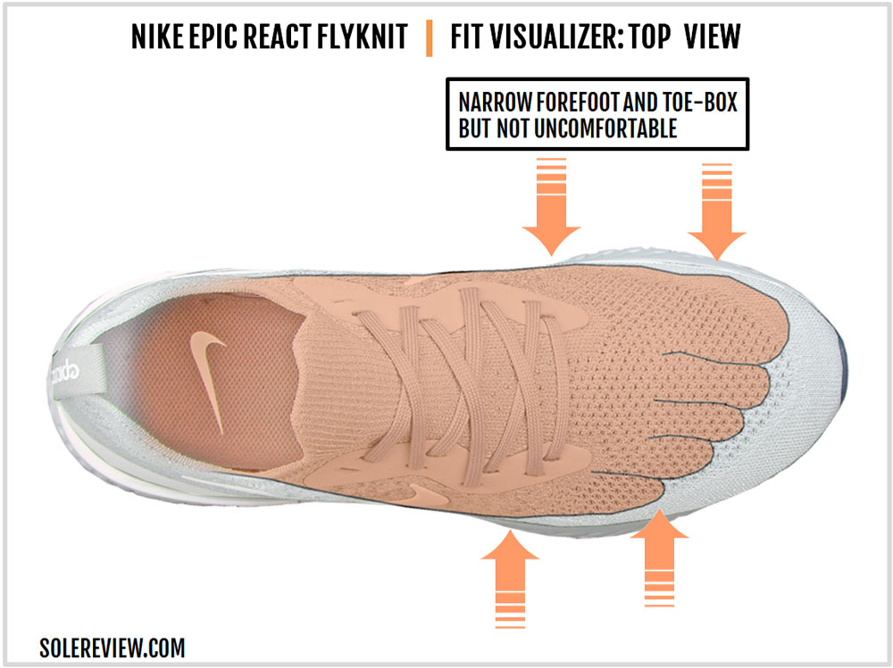 Nike_Epic_React_upper_fit