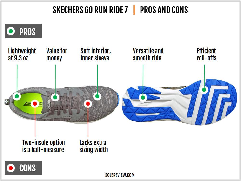 Skechers_GoRun_Ride_7_pros_and_cons