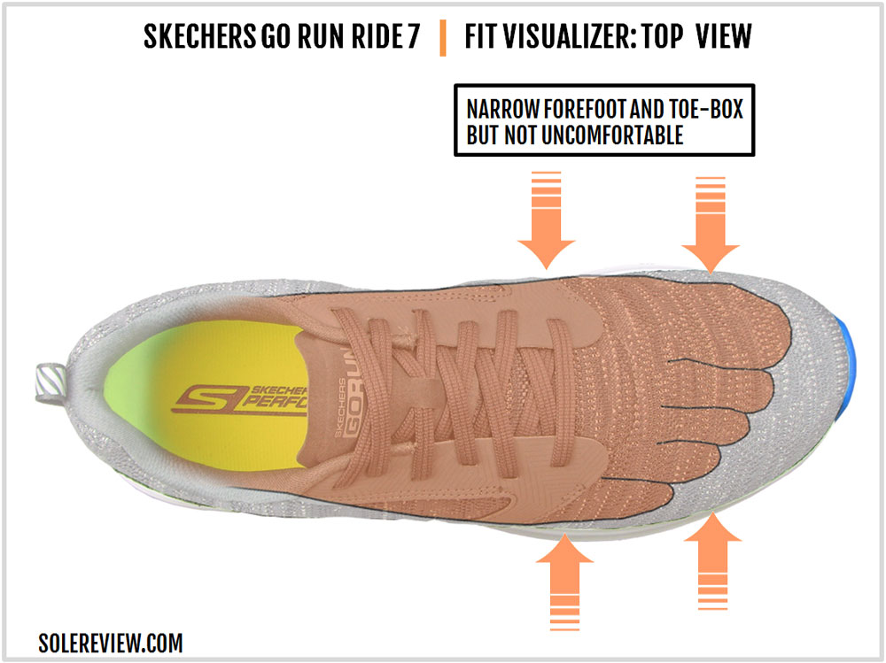 Skechers Go Run Ride 7 Review – Solereview