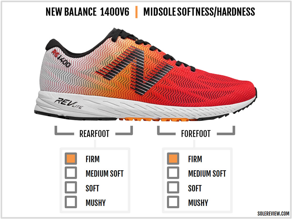 New Balance 1400V6 Review – Solereview