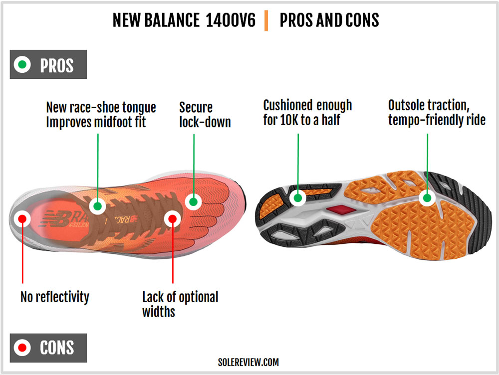 New_Balance_1400_V6_pros_and_cons