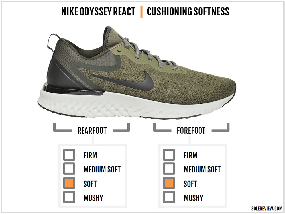 huge selection of 559e7 89d70 Nike Odyssey React cushioning