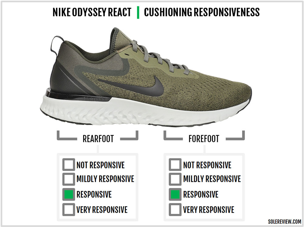 Nike_Odyssey_React_responsiveness