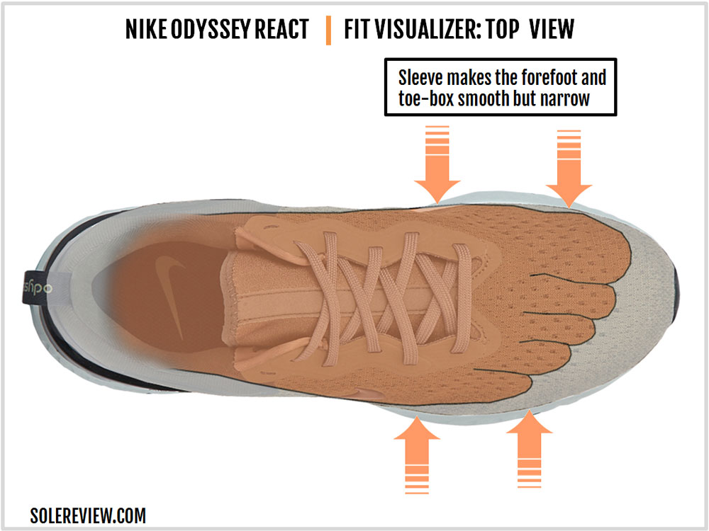 Nike_Odyssey_React_upper_fit