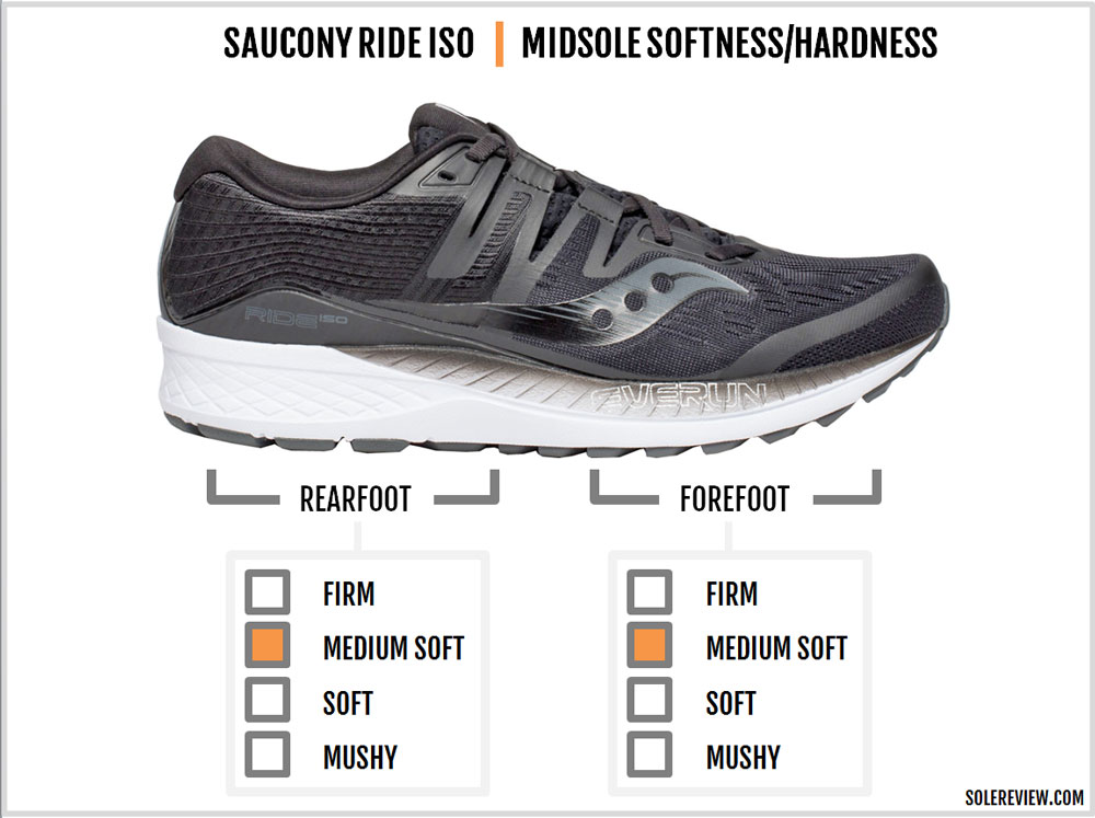 Saucony_Ride_ISO_cushioning