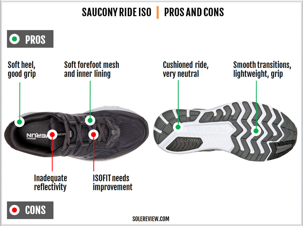 Saucony_Ride_ISO_pros_and_cons