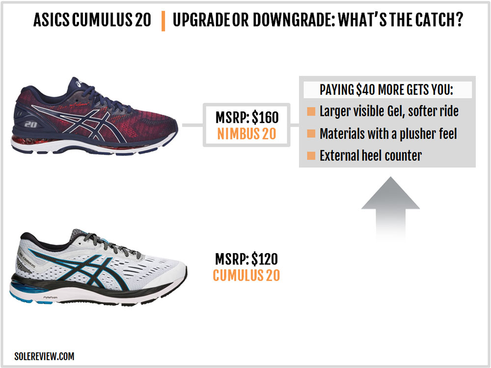 Asics_Cumulus_20_downgrade_upgrade