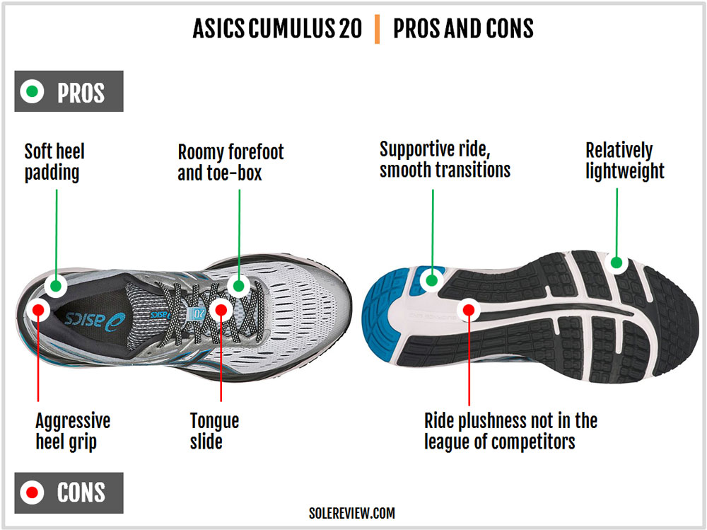 Asics_Cumulus_20_pros_and_cons