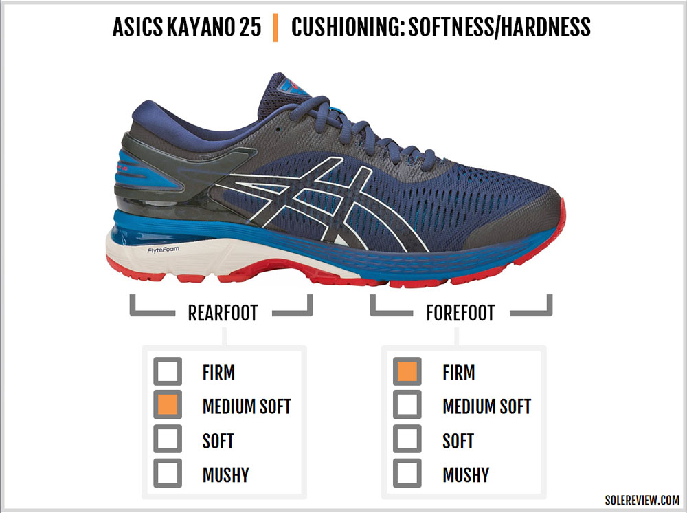 Asics_Gel_Kayano_25_cushioning