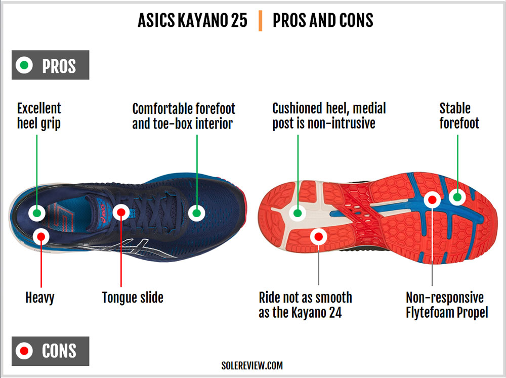 Asics_Gel_Kayano_25_pros_and_cons