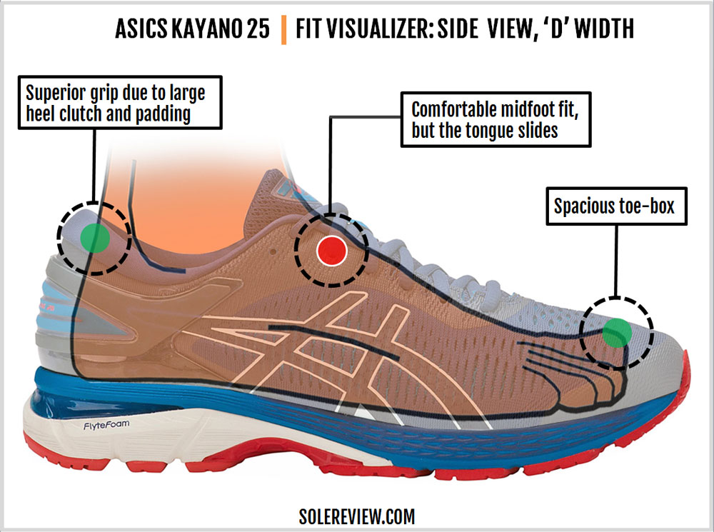 Asics_Gel_Kayano_25_upper_fit