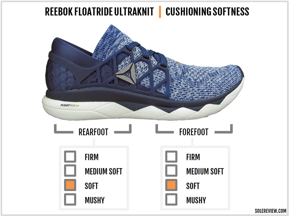 Reebok_Floatride_Run_cushioning