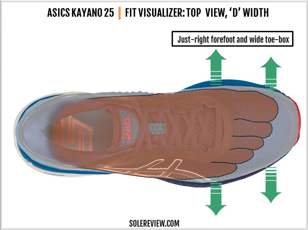 Asics Gel-Kayano 25 Review – Solereview