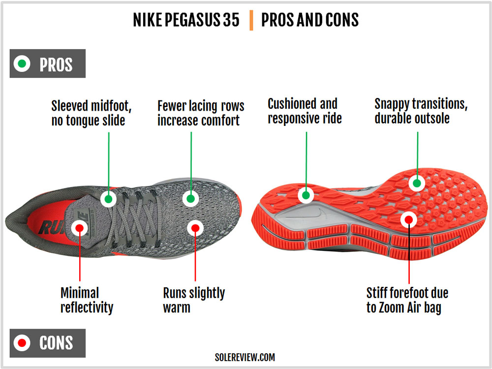 Nike_Pegasus_35_pros_and_cons