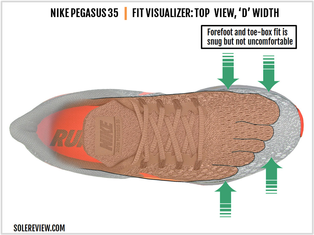 Nike_Pegasus_35_upper_fit