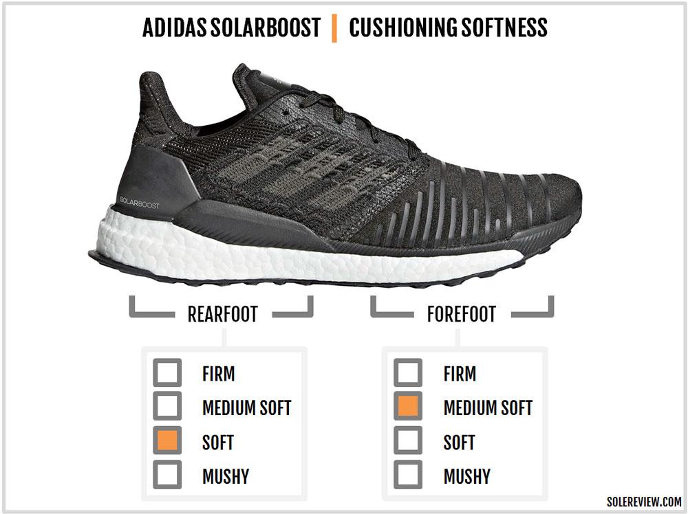 adidas_SolarBoost_cushioning