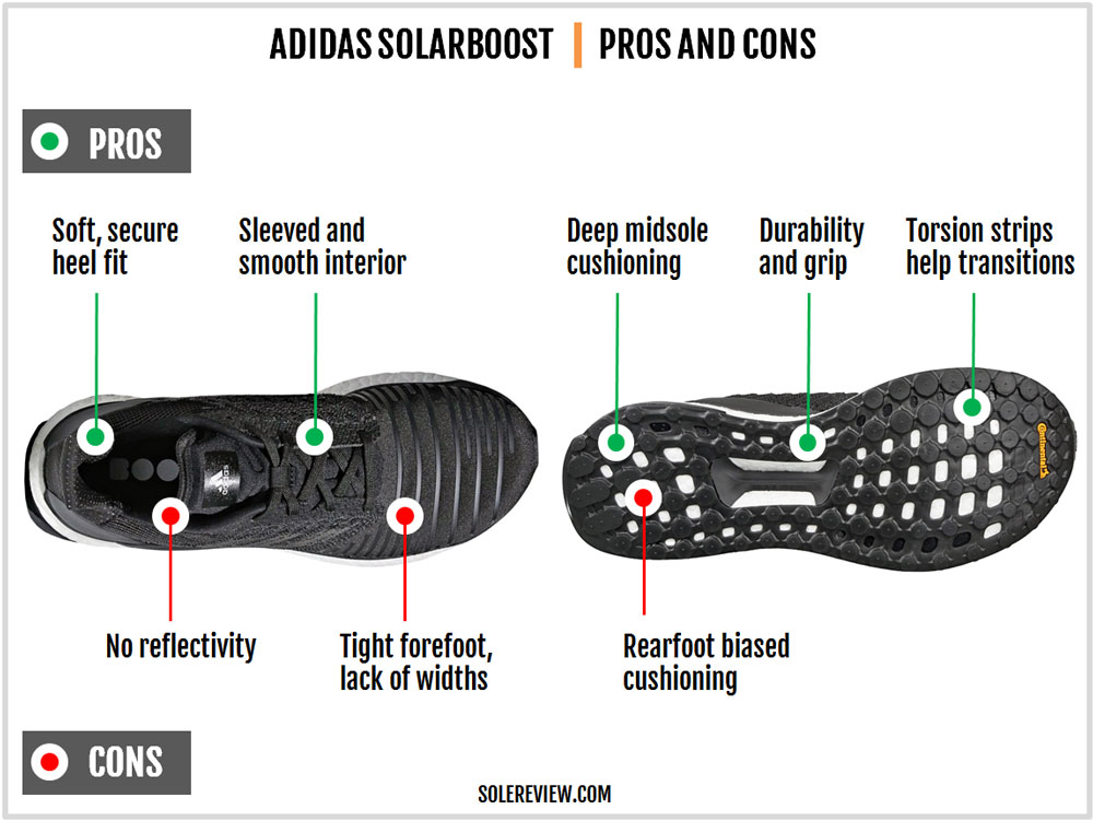 adidas_SolarBoost_pros_and_cons
