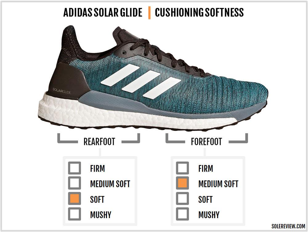 adidas_Solar_Glide_cushioning