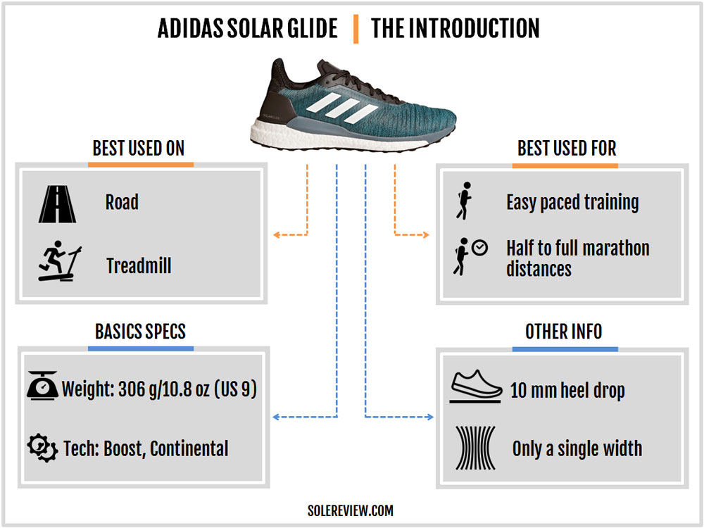 adidas_Solar_Glide_introduction