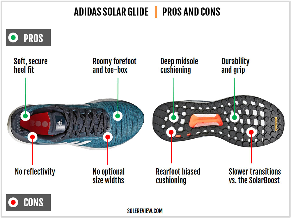 adidas_Solar_Glide_pros_and_cons