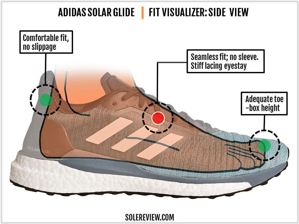 adidas Solar Glide Review – Solereview
