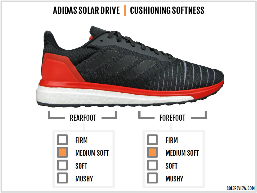 9fdc578127416 adidas Solar Drive Review – Solereview