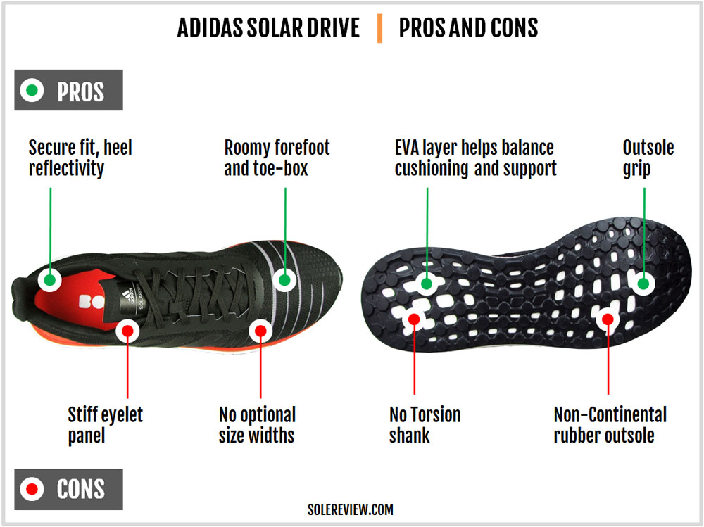 adidas_Solar_Drive_pros_and_cons