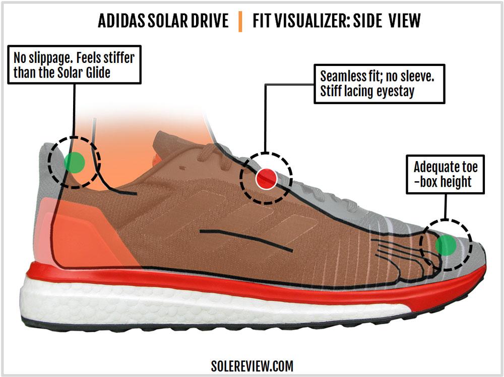 adidas_Solar_Drive_upper_fit