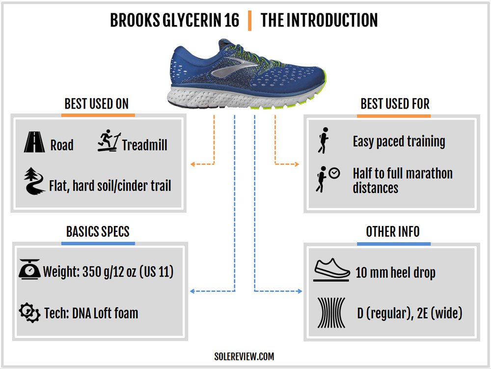 Brooks Glycerin 16 Review – Solereview